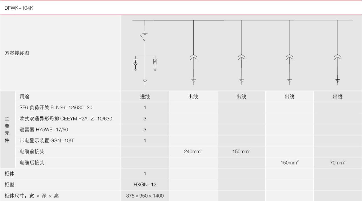 K电缆分支箱规格元件图3