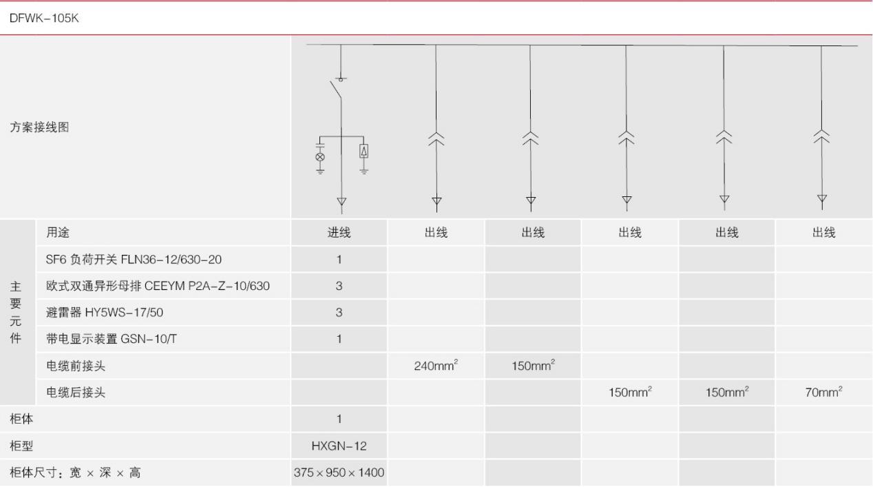 K电缆分支箱规格元件图2
