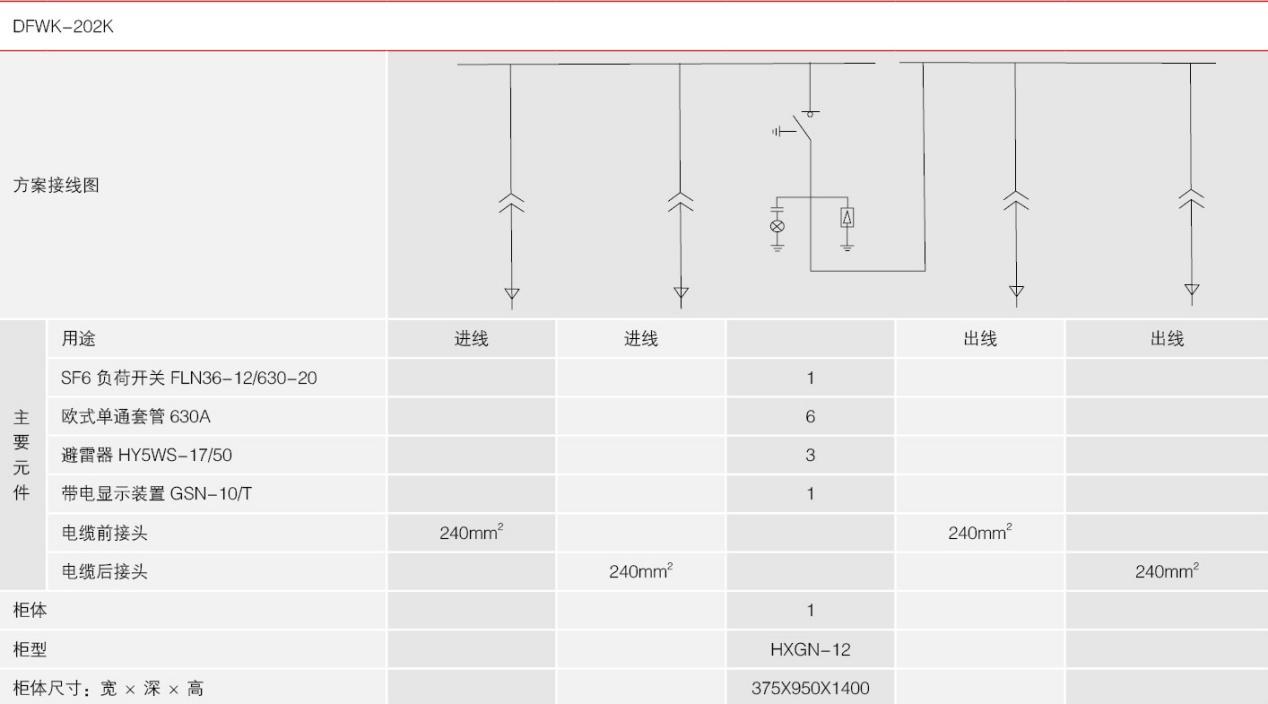 K电缆分支箱规格元件图4