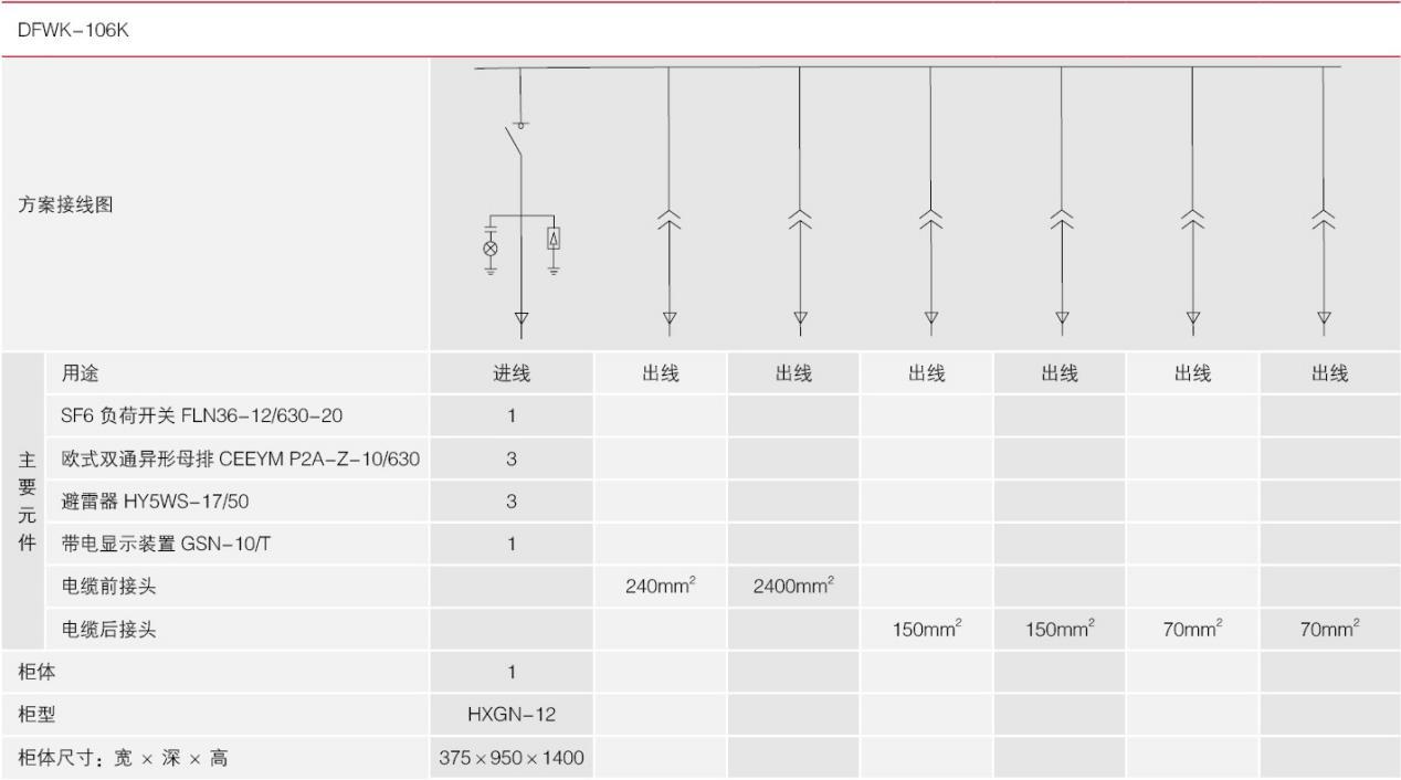 K电缆分支箱规格元件图5
