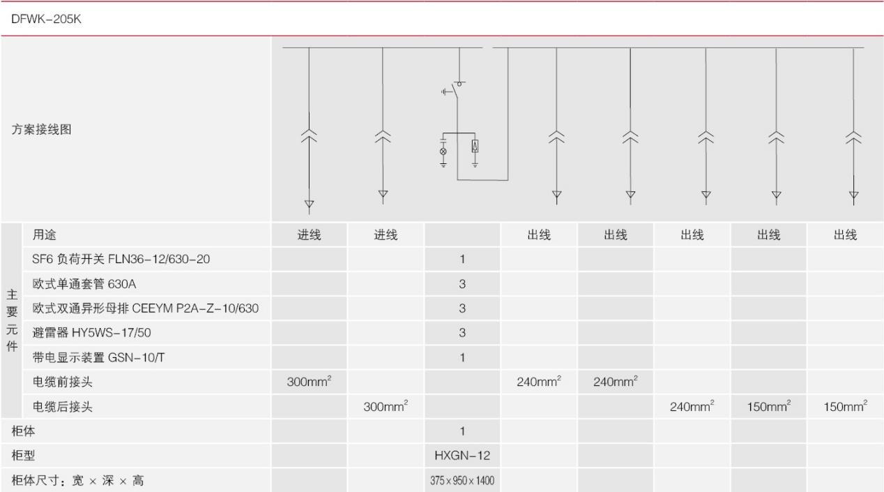 K电缆分支箱规格元件图6