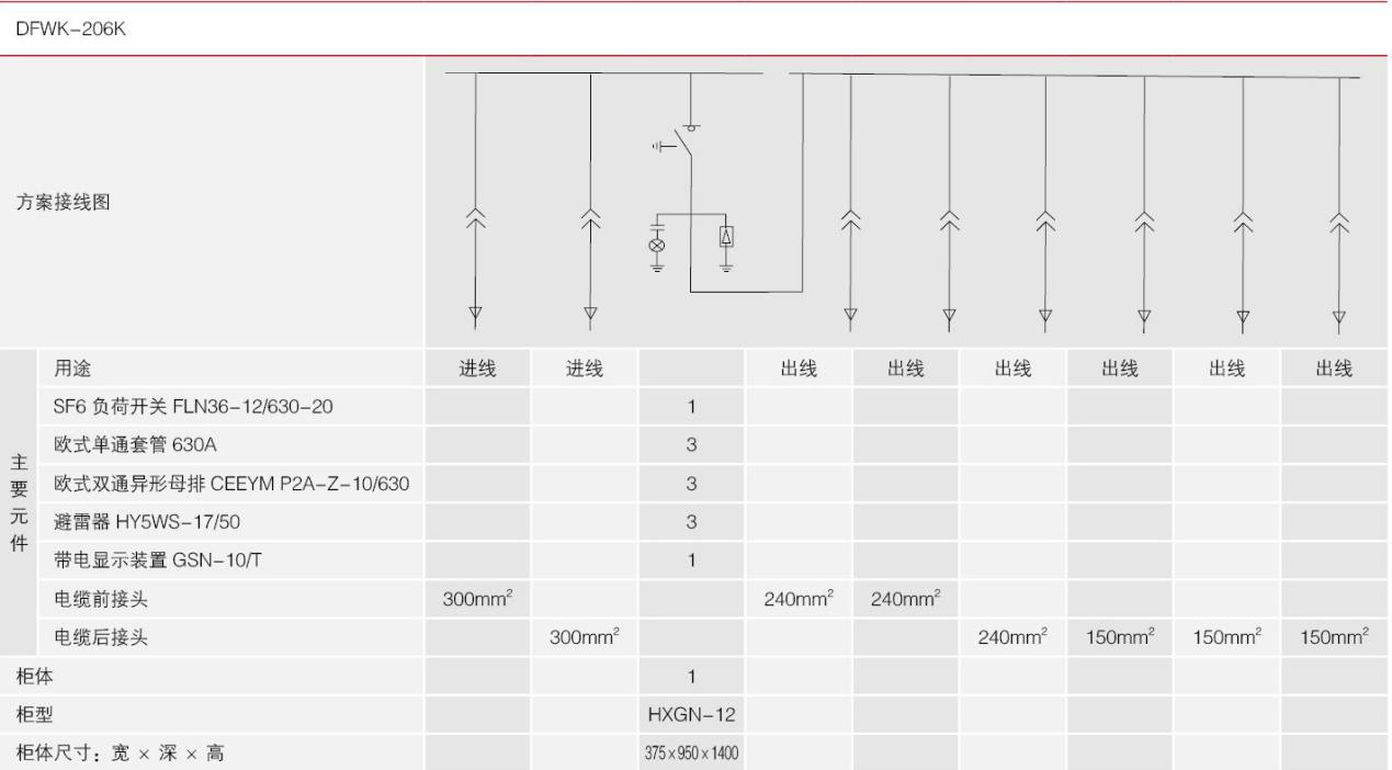 K电缆分支箱规格元件图7
