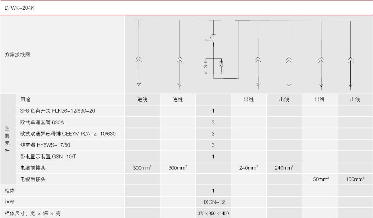 K电缆分支箱规格元件图9